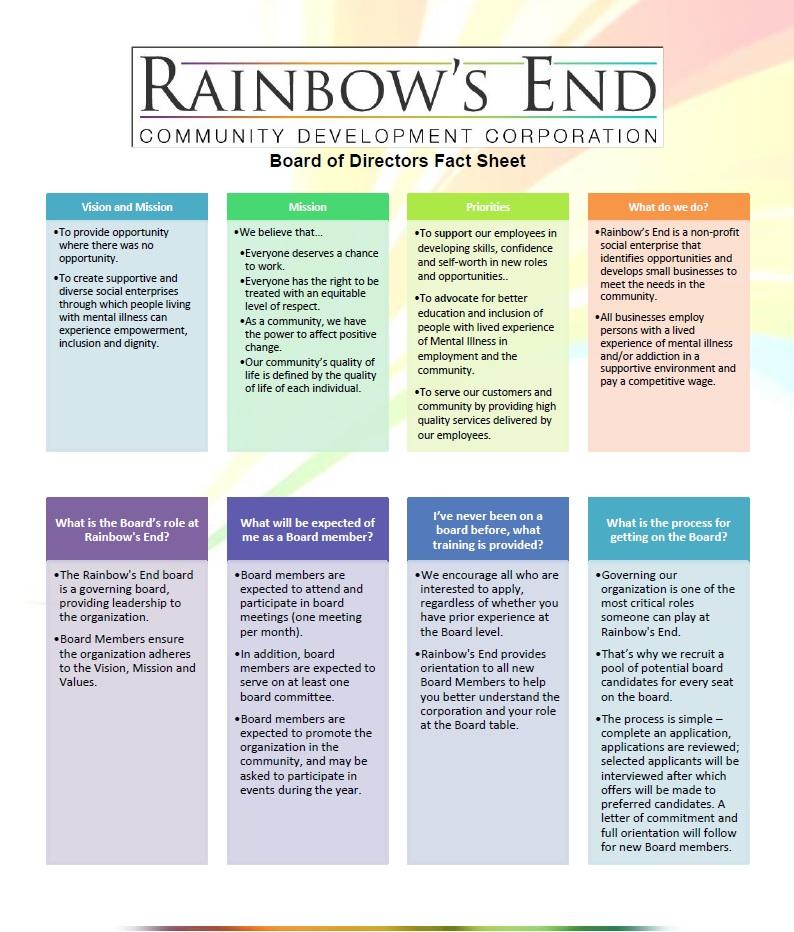 Fact Sheet for BoD